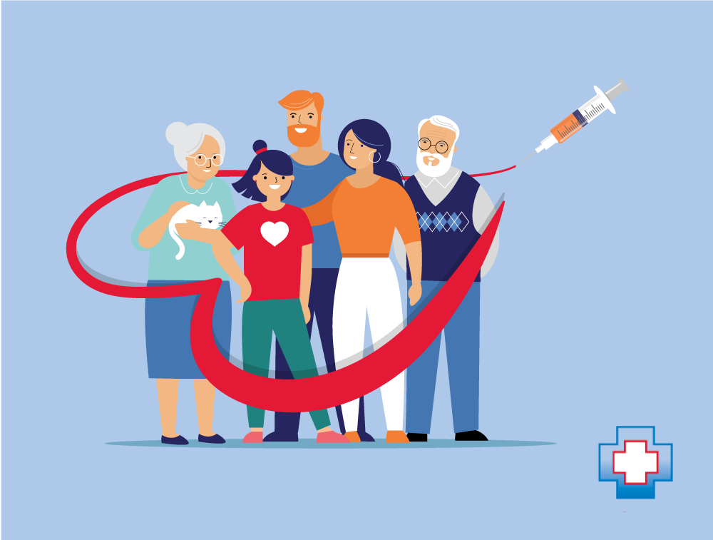 CareCentral Urgent Care now offers the Moderna Covid-19 Vaccine - illustration of family wrapped in a heart and syringe to represent vaccine protection